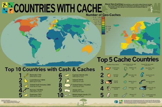 Infographic geocaching geocache